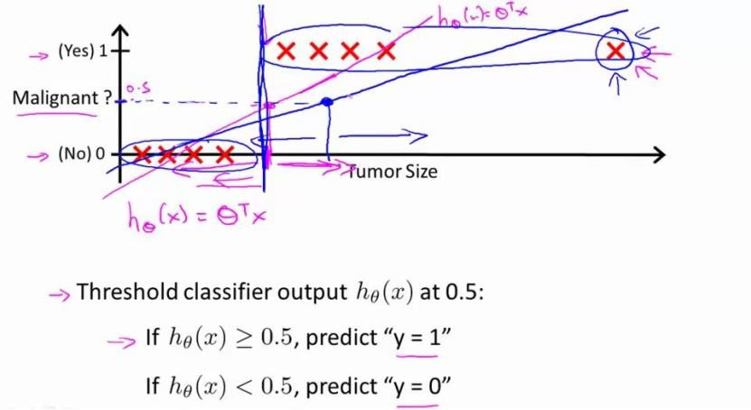 logistic_regression